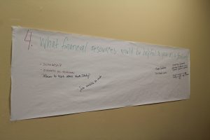 A poster: What Financial Resources Would be Helpful to you as a Student